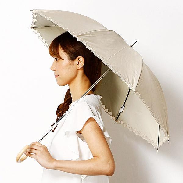 【雨の日OK/遮光率&UV遮蔽率99%以上/遮熱効果】ドットオーガンジーレーススライドショート日傘